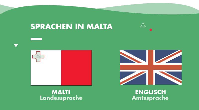 Sprachen in Malta: Malti (Landessprache) und Englisch (Amtssprache)