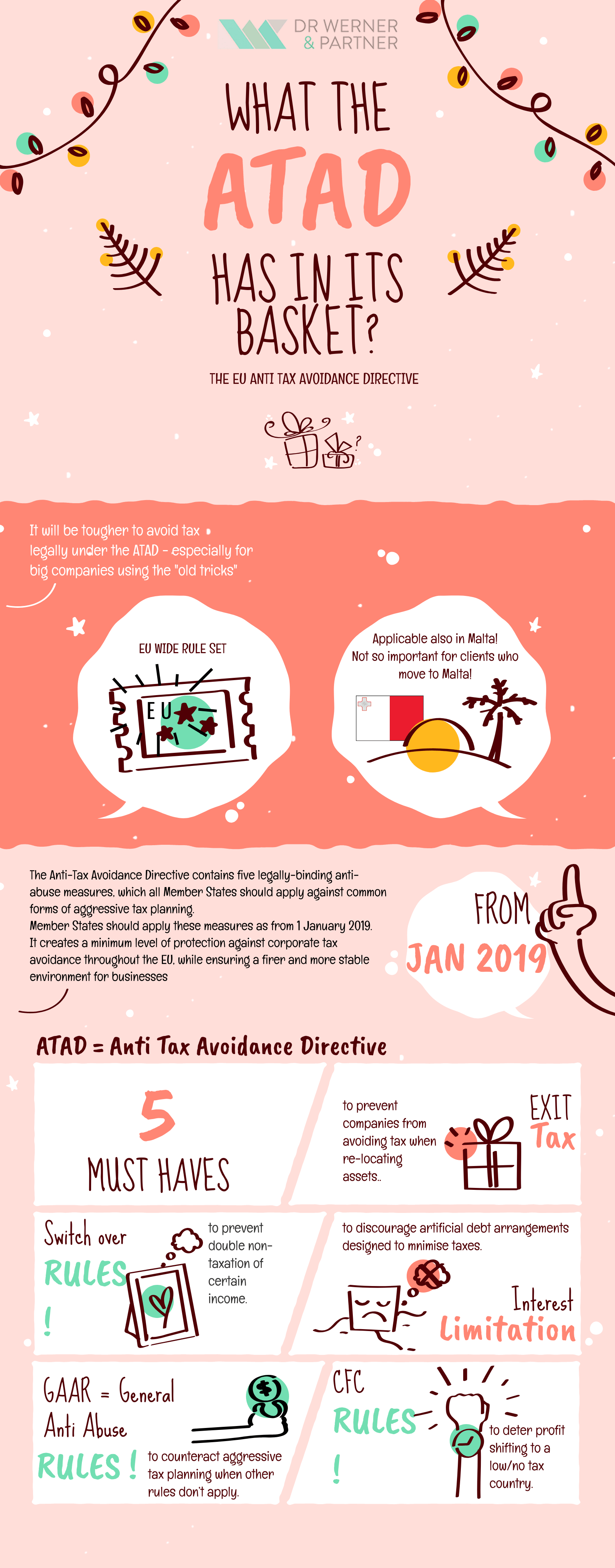 Infographic about Anti-Tax Avoidance Directive in Malta