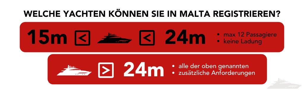 Welche Yachten können Sie in Malta registrieren?