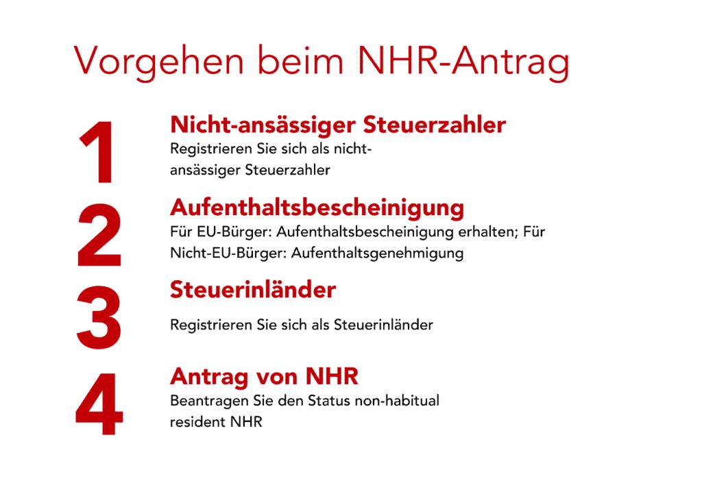 Um den NHR-Status in Portugal zu erlangen, müssen Sie folgendermaßen Vorgehen: 1. Registrieren Sie sich als nicht-ansässiger Steuerzahler 2. Für EU-Bürger: Aufenthaltsbescheinigung erhalten; Für Nicht-EU-Bürger: Aufenthaltsgenehmigung 3. Registrieren Sie sich als Steuerinländer 4. Beantragen Sie den Status non-habitual resident NHR