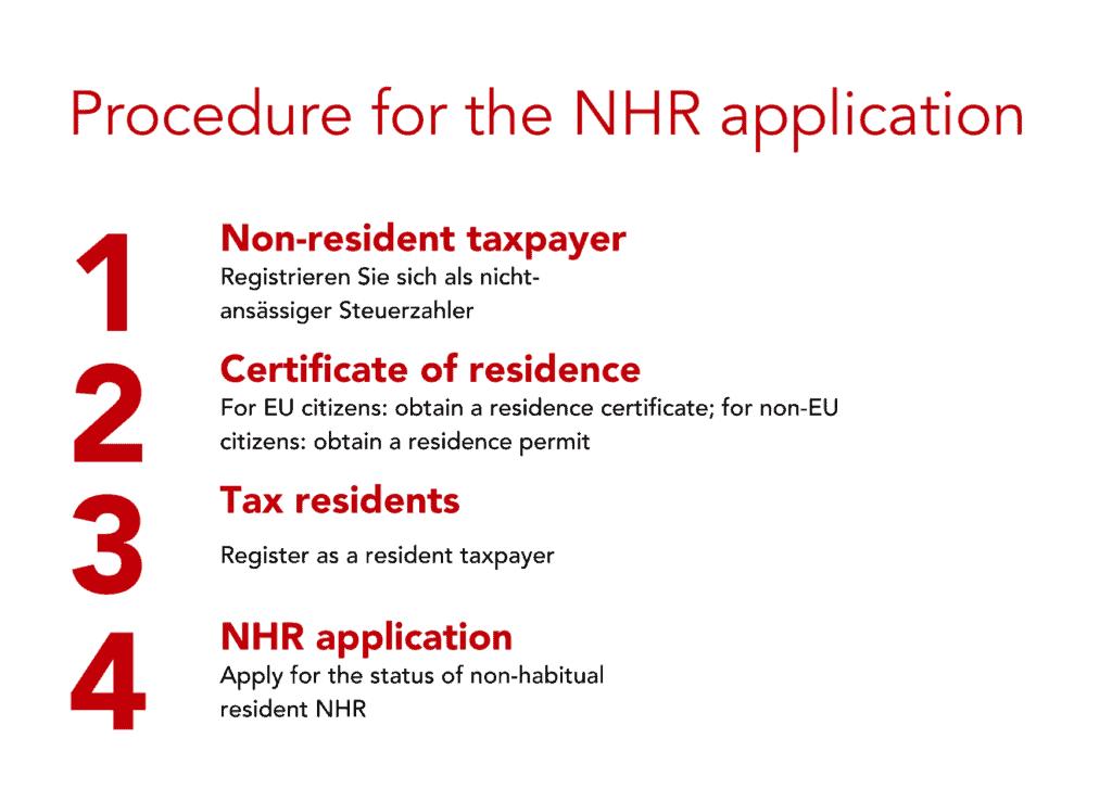 To obtain NHR status; NHR application